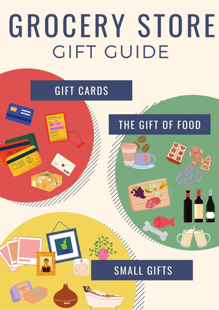 Grocery Store GiftGuide